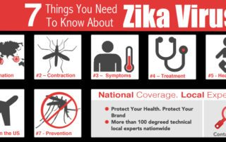 mosquito control graphic